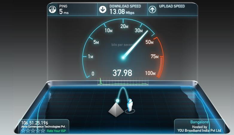snelheid internet verhogen en beveiligen